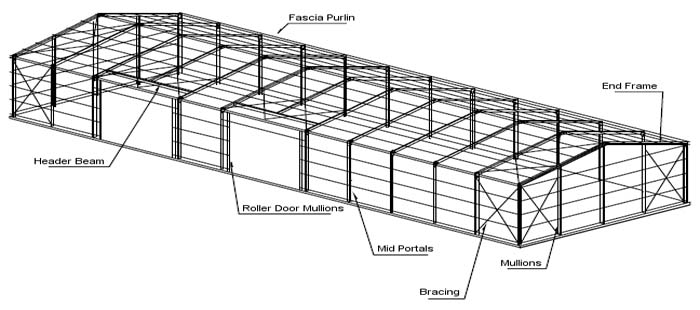 Factory shed design 10 jpg